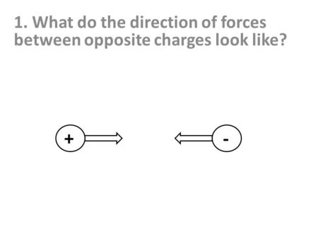 1. What do the direction of forces between opposite charges look like?