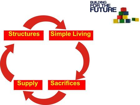 StructuresSimple Living SupplySacrifices. Structures.