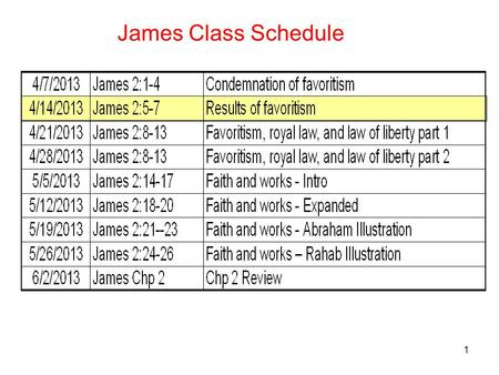 1 James Class Schedule. 2 James 2:5-7 Results of favoritism 5 Listen, my beloved brethren: did not God choose the poor of this world to be rich in faith.