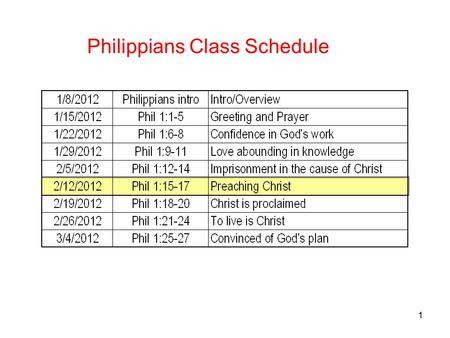 1 Philippians Class Schedule. 2 Philippians1:15 -17 Preaching Christ 15 Some, to be sure, are preaching Christ even from envy and strife, but some also.