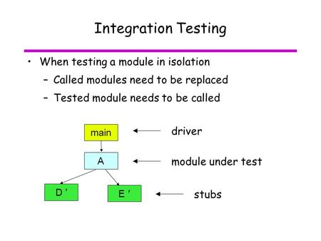 Integration Testing When testing a module in isolation –Called modules need to be replaced –Tested module needs to be called A D ′ E ′ main driver module.