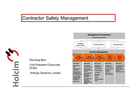Contractor Safety Management Gaurang Baxi Vice President-Corporate OH&S Ambuja Cements Limited.