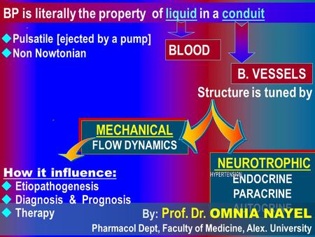 BP is literally the property of liquid in a conduit B. VESSELS BLOOD  Pulsatile [ejected by a pump]  Non Nowtonian MECHANICAL FLOW DYNAMICS MECHANICAL.