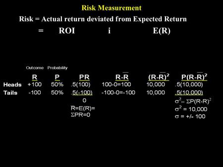 Risk Measurement Risk = Actual return deviated from Expected Return = ROIiE(R)