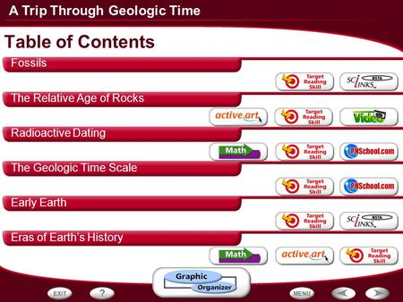 Table of Contents Fossils The Relative Age of Rocks Radioactive Dating