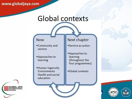 Global contexts. Presentation objectives be acquainted with the new global contexts be able to reflect on the difference between contextual learning and.
