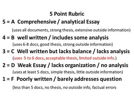 preparing your argumentative essay speech seem overwhelming  5 point rubric 5 a comprehensive analytical essay uses all documents strong