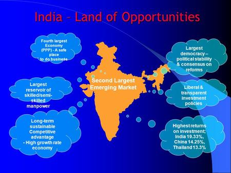 India – Land of Opportunities Second Largest Emerging Market Largest democracy – political stability & consensus on reforms Liberal & transparent investment.