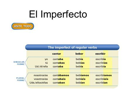 El Imperfecto. The imperfect form of hay is había (there was; there were; there used to be). ¡Atención! Ir, ser, and ver are the only verbs that are irregular.