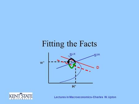 Lectures in Macroeconomics- Charles W. Upton Fitting the Facts.