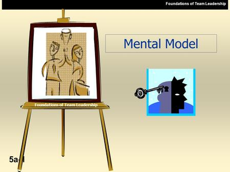 Foundations of Team Leadership 5a-1 Foundations of Team Leadership Mental Model.