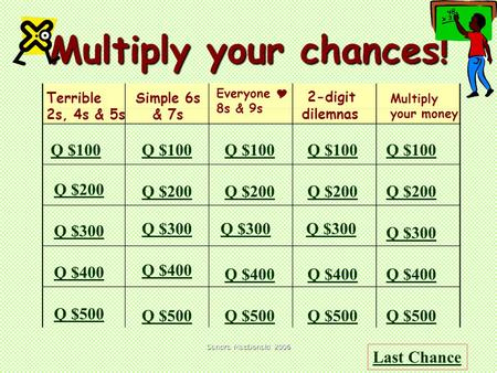 Sandra MacDonald 2006 Multiply your chances! Terrible 2s, 4s & 5s Simple 6s & 7s Everyone  8s & 9s 2-digit dilemnas Multiply your money Q $100 Q $200.