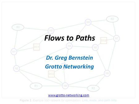 B Flows to Paths Dr. Greg Bernstein Grotto Networking www.grotto-networking.com.