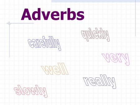Adverbs What is an adverb? An adverb is a word that modifies a verb, an adjective, or another adverb. An adverb tells how, when, where, or to what extent.