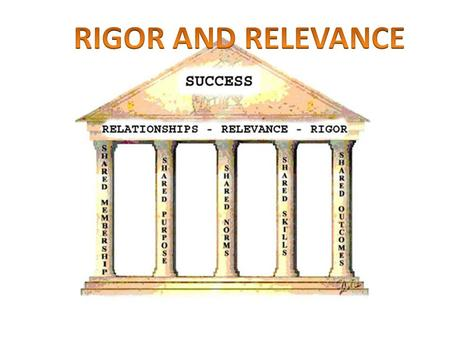 RIGOR AND RELEVANCE.