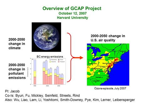 Overview of GCAP Project October 12, 2007 Harvard University PI: Jacob Co-Is: Byun, Fu, Mickley, Seinfeld, Streets, Rind Also: Wu, Liao, Lam, Li, Yoshitomi,