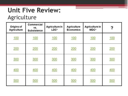 Unit Five Review: Unit Five Review: Agriculture 100 Commercial vs. Subsistence 100 Origins of Agriculture Agriculture Economics 100 Agriculture in LDC.