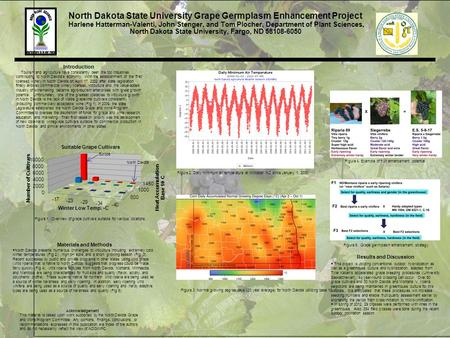 North Dakota State University Grape Germplasm Enhancement Project Harlene Hatterman-Valenti, John Stenger, and Tom Plocher, Department of Plant Sciences,