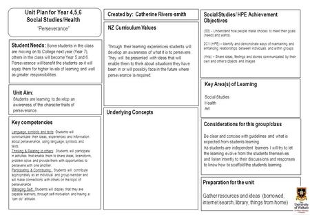 "Unit Plan for Year 4,5,6 Social Studies/Health ""Perseverance"" Key Area(s) of Learning Social Studies Health Art Social Studies/ HPE Achievement Objectives."