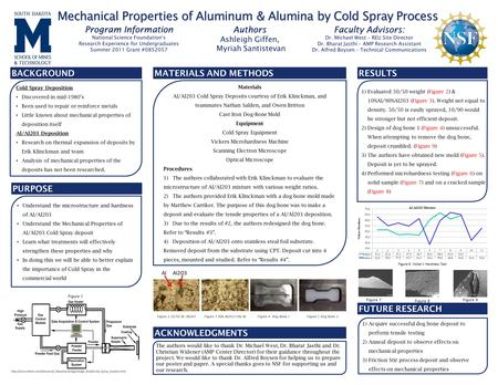 Mechanical Properties of Aluminum & Alumina by Cold Spray Process BACKGROUND PURPOSE MATERIALS AND METHODSRESULTS FUTURE RESEARCH ACKNOWLEDGMENTS Al Al2O3.