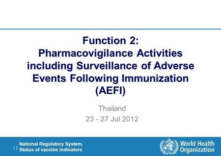 1 |1 | National Regulatory System, Status of vaccine indicators Function 2: Pharmacovigilance Activities including Surveillance of Adverse Events Following.