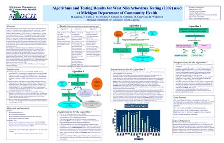 Algorithms and Testing Results for West Nile/Arbovirus Testing (2002) used at Michigan Department of Community Health H. Kapoor, P. Clark, F. P. Downes,