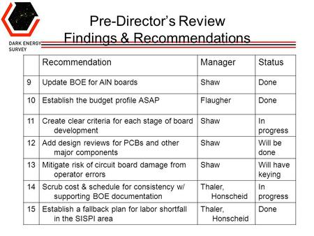 Pre-Director's Review Findings & Recommendations RecommendationManagerStatus 9Update BOE for AlN boardsShawDone 10Establish the budget profile ASAPFlaugherDone.