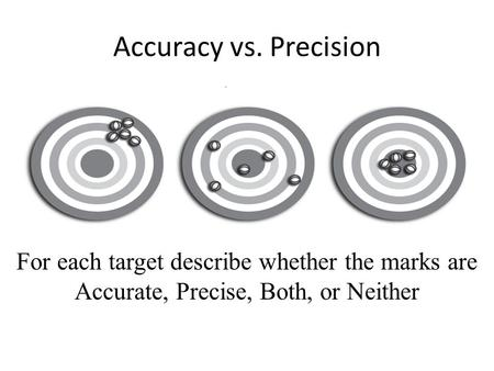 Accuracy vs. Precision For each target describe whether the marks are Accurate, Precise, Both, or Neither.