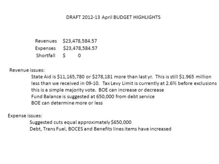 DRAFT 2012-13 April BUDGET HIGHLIGHTS Revenues $23,478,584.57 Expenses $23,478,584.57 Shortfall $ 0 Revenue issues: State Aid is $11,165,780 or $278,181.