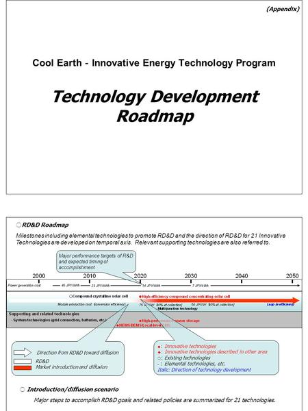 Cool Earth - Innovative <strong>Energy</strong> Technology Program Technology Development Roadmap ○ RD&D Roadmap Milestones including elemental technologies to promote.