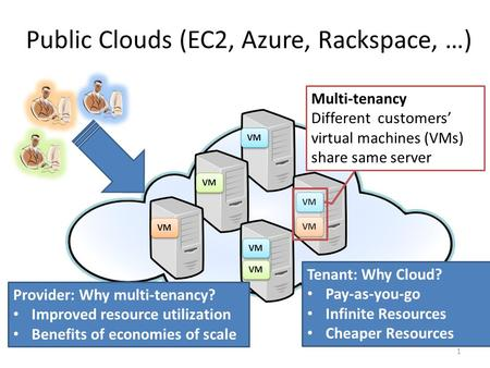 Public Clouds (EC2, Azure, Rackspace, …) VM Multi-tenancy Different customers' virtual machines (VMs) share same server Provider: Why multi-tenancy? Improved.