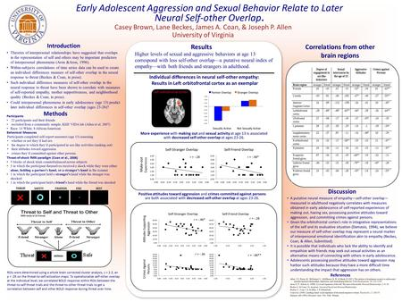 Early Adolescent Aggression and Sexual Behavior Relate to Later Neural Self-other Overlap. Casey Brown, Lane Beckes, James A. Coan, & Joseph P. Allen University.
