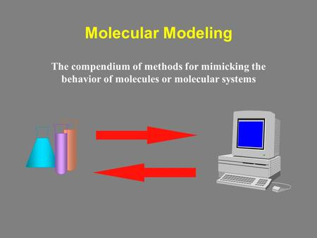 Molecular Modeling The compendium of methods for mimicking the behavior of molecules or molecular systems.