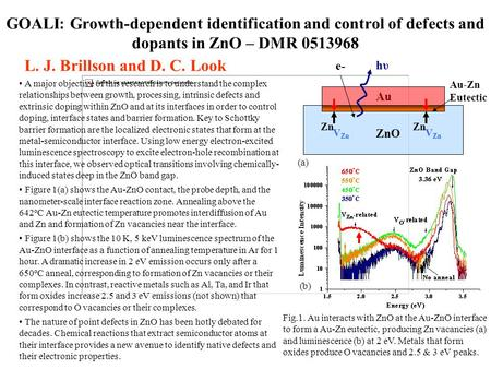 GOALI: Growth-dependent identification and control of defects and dopants in ZnO – DMR 0513968 L. J. Brillson and D. C. Look A major objective of this.