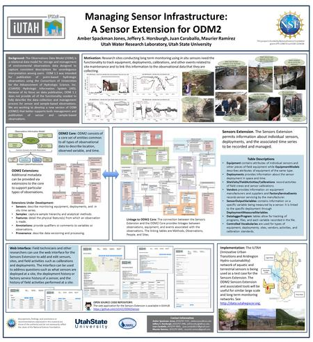 Managing Sensor Infrastructure: A Sensor Extension for ODM2 Amber Spackman Jones, Jeffery S. Horsburgh, Juan Caraballo, Maurier Ramírez Utah Water Research.