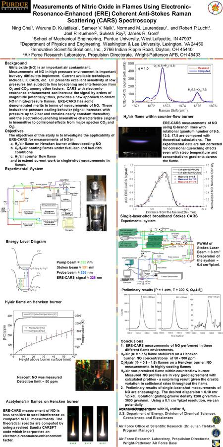 Measurements of Nitric Oxide in Flames Using Electronic- Resonance-Enhanced (ERE) Coherent Anti-Stokes Raman Scattering (CARS) Spectroscopy Ning Chai 1,