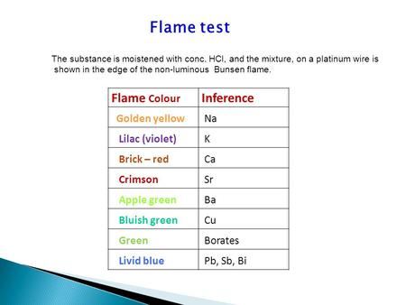 Flame test Flame Colour Inference Golden yellow Na Lilac (violet) K