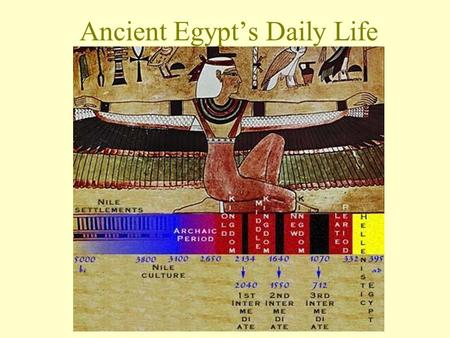 Ancient Egypt's Daily Life. Egyptian Social Hierarchy.