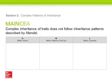 Section 2: Complex Patterns of Inheritance