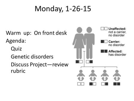 Monday, 1-26-15 Warm up: On front desk Agenda: Quiz Genetic disorders Discuss Project—review rubric.
