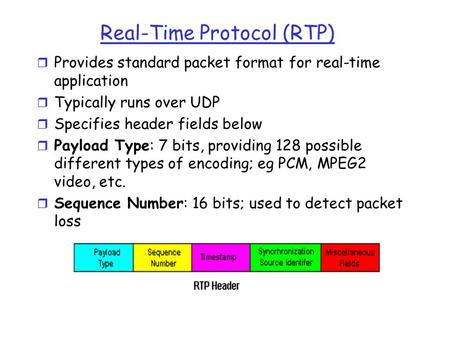 Real-Time Protocol (RTP) r Provides standard packet format for real-time application r Typically runs over UDP r Specifies header fields below r Payload.
