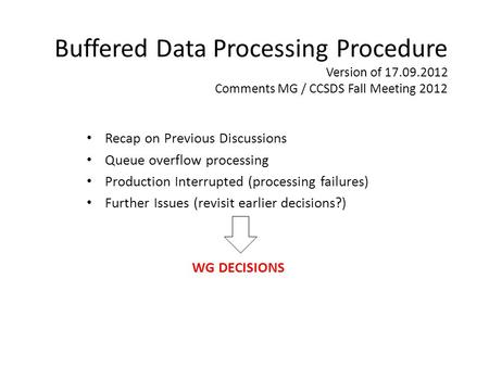 Buffered Data Processing Procedure Version of 17.09.2012 Comments MG / CCSDS Fall Meeting 2012 Recap on Previous Discussions Queue overflow processing.