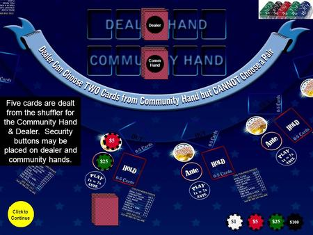 Dealer Comm Hand Player makes Ante bet and optional Bonus bet. Five cards are dealt to each player from the shuffler. Five cards are dealt from the shuffler.