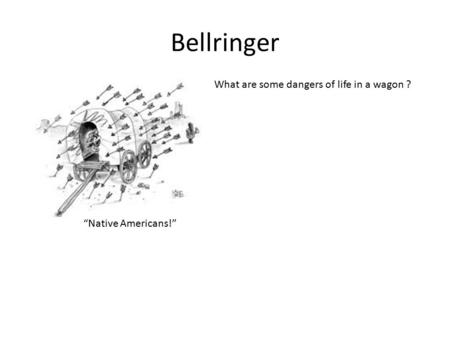Bellringer What are some dangers of life in a wagon ?
