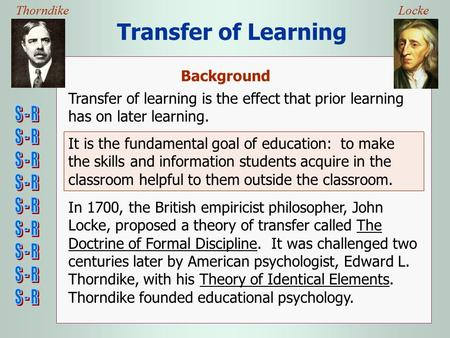 Background Transfer of learning is the effect that prior learning has on later learning. Transfer of Learning ThorndikeLocke It is the fundamental goal.