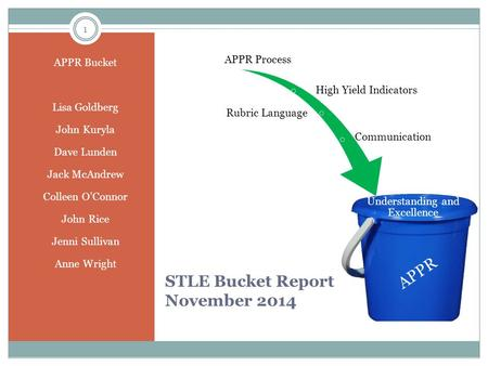 1 STLE Bucket Report November 2014 APPR Bucket Lisa Goldberg John Kuryla Dave Lunden Jack McAndrew Colleen O'Connor John Rice Jenni Sullivan Anne Wright.