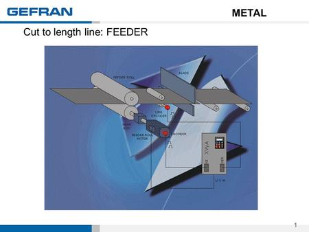 1 Cut to length line: FEEDER METAL. 2 Cut to length line: FEEDER Standard line configuration.