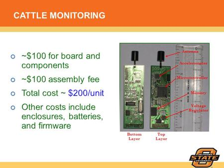 Top Layer Bottom Layer Accelerometer Microcontroller Memory Antenna Voltage Regulator CATTLE MONITORING.