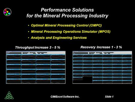 CIMExcel Software Inc. Slide 1 Performance Solutions for the Mineral Processing Industry Optimal Mineral Processing Control (OMPC) Mineral Processing Operations.