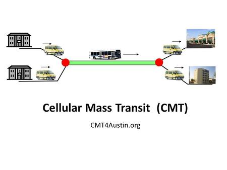Cellular Mass Transit (CMT) CMT4Austin.org. SOLUTION: Cellular Mass Transit Circulator Routes would converge on each Transit Center.